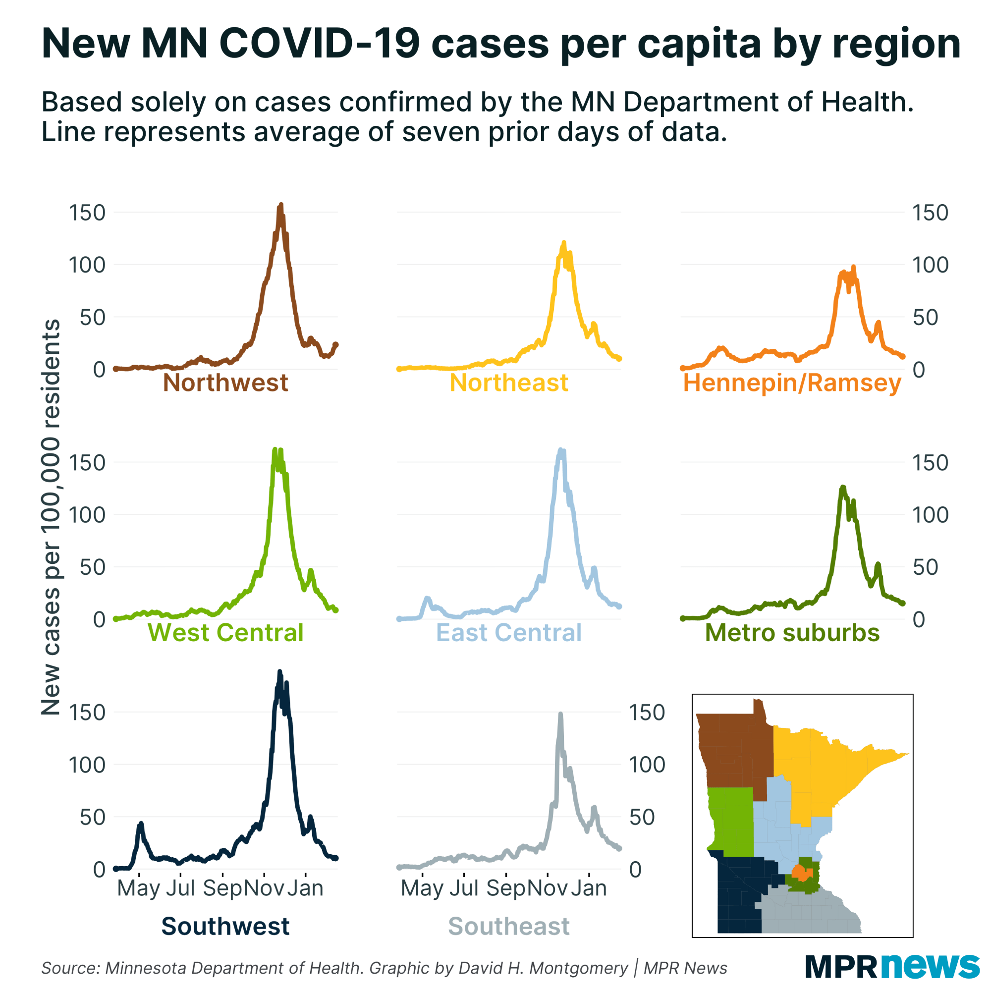 New COVID-19 cases distributed in the Minnesota region