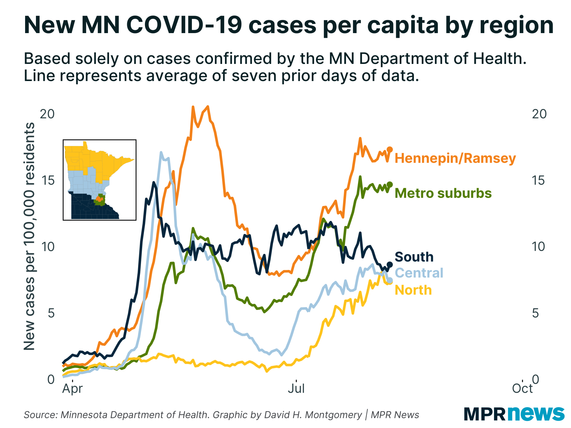 New COVID-19 cases by Minnesota region