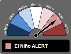 ENSO tracker Aussie alert