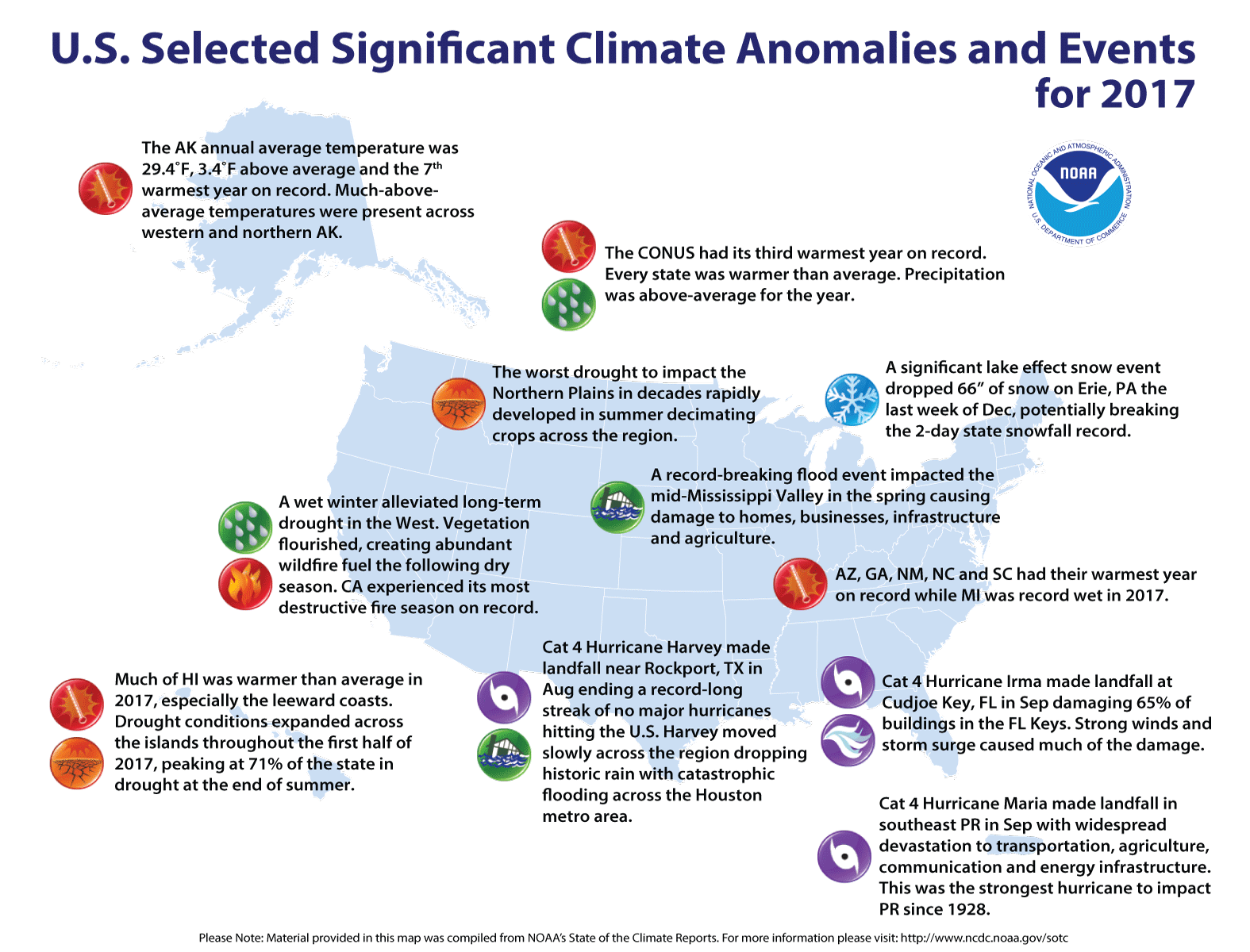 2017 blows out U S  extreme weather records   MPR News