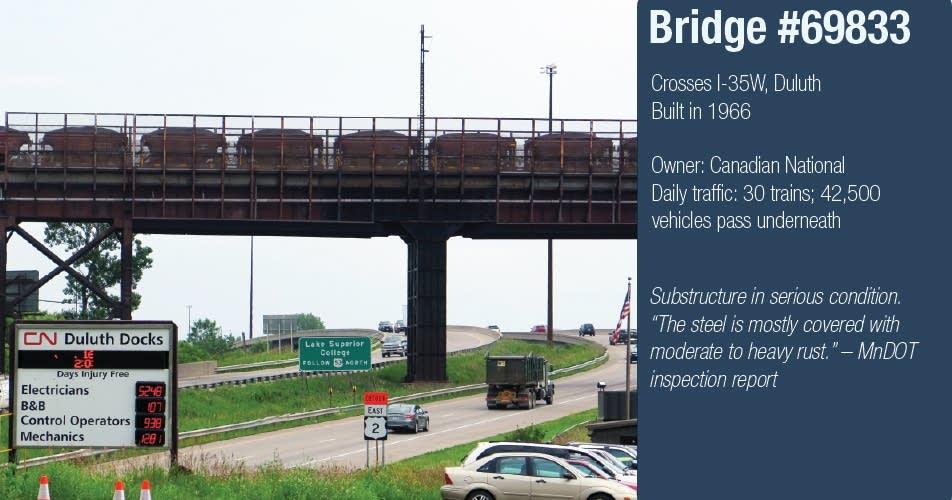 Ore bridge over I-35W