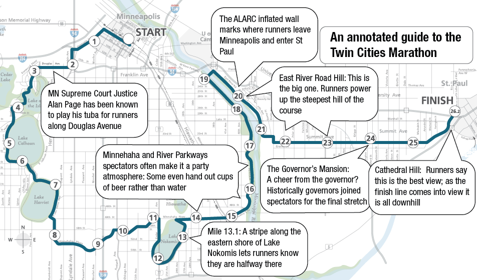Guide to the Twin Cities Marathon