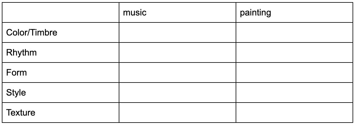 Music/Painting Grid
