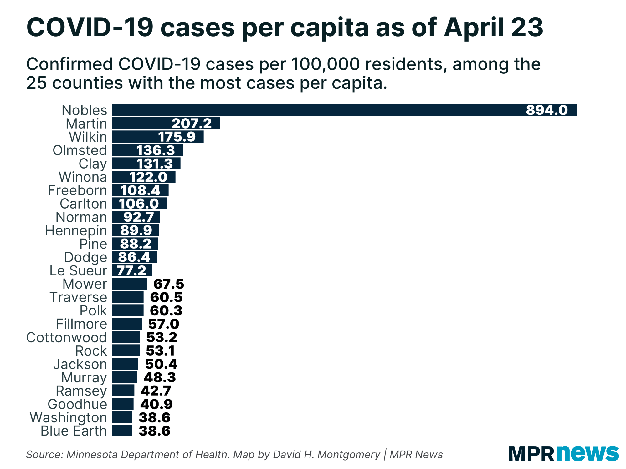 COVID-19 cases per capita in Minnesota counties