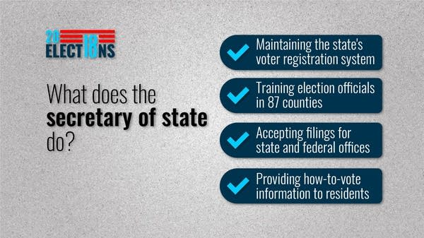 The secretary of state administers the state's election every two years.