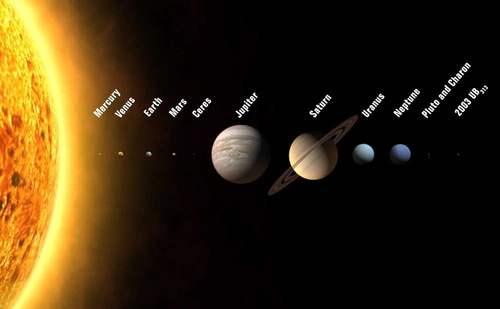New planets?