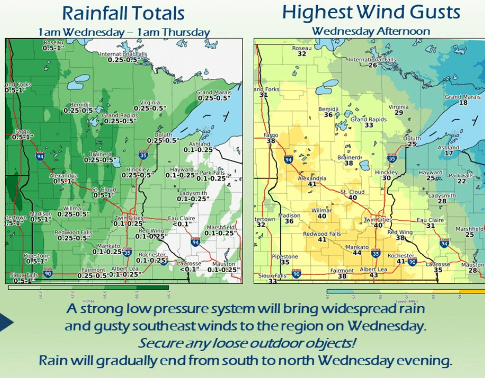 Rainfall and wind gusts Wednesday