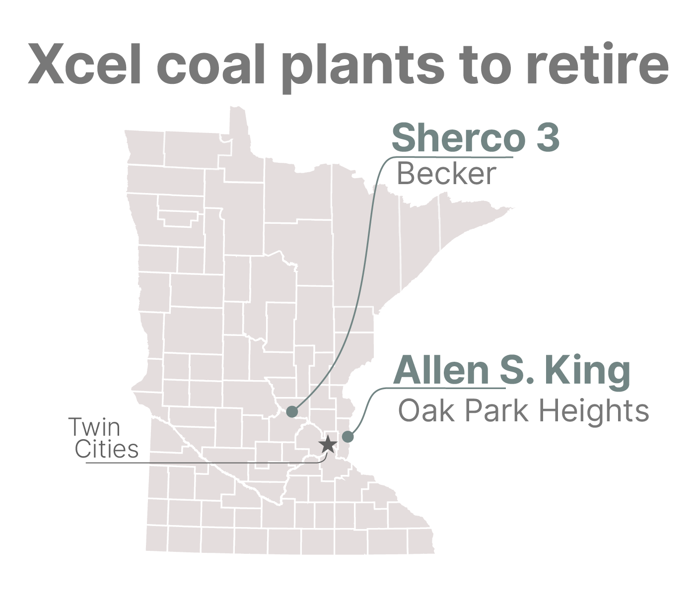 The King plant will retire in 2028 and Sherco 3 in 2030.