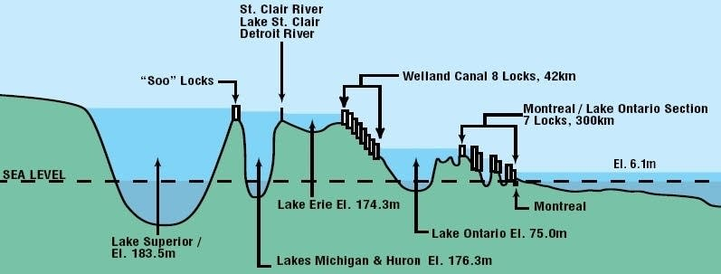 St. Lawrence Seaway turns 50 amid controversy | Minnesota Public ...