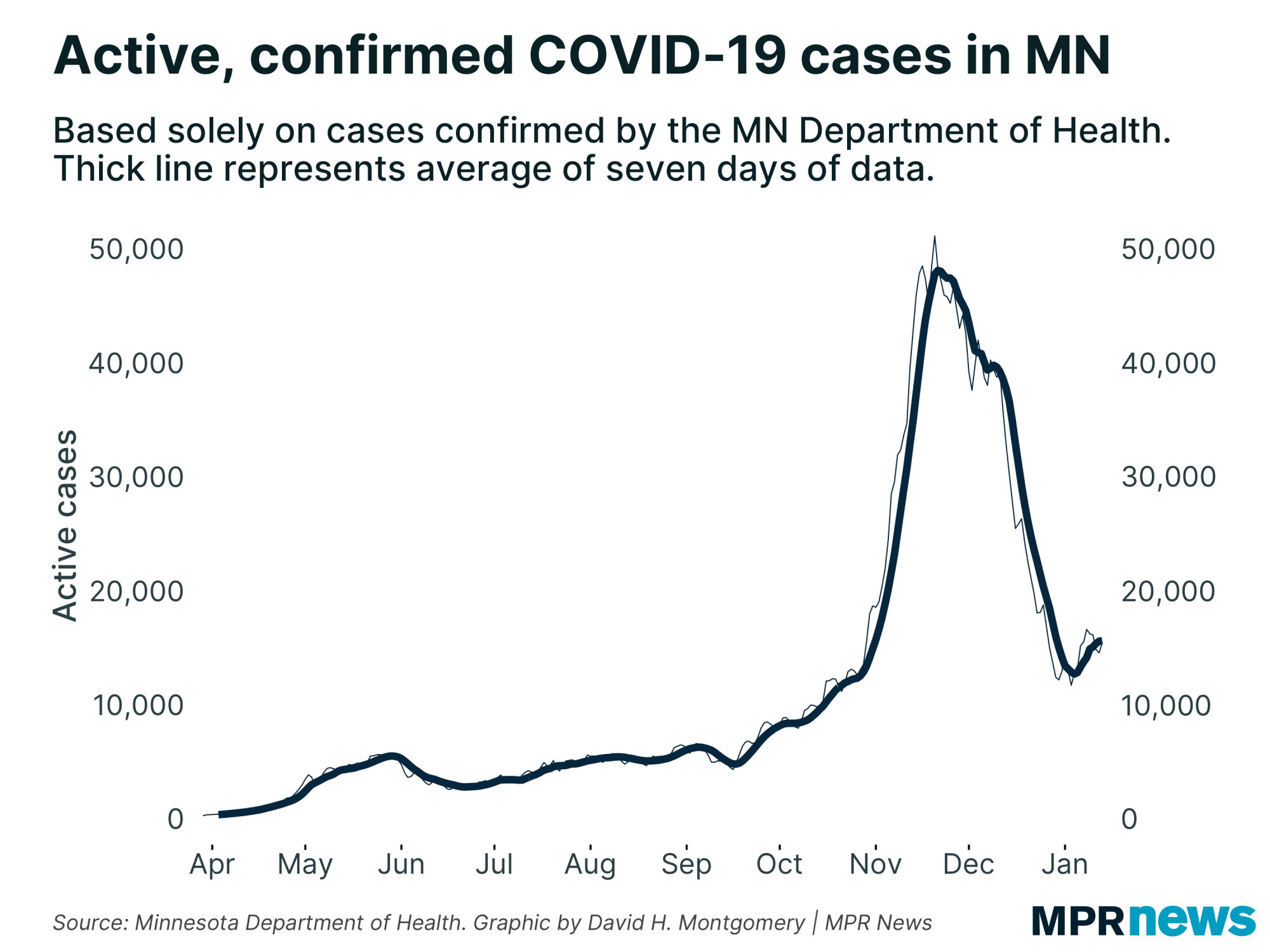 Confirmed COVID-19 infected person in Minnesota