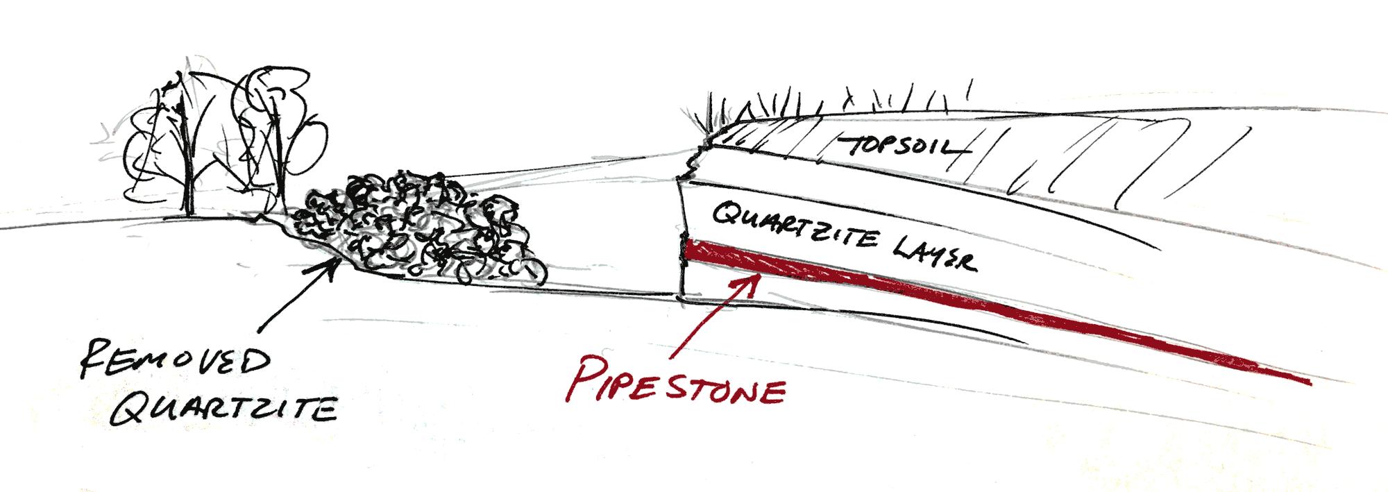 A pipestone quarry