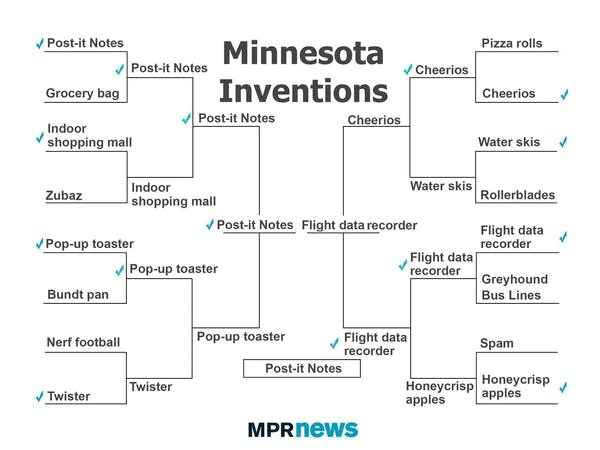 Minn-vention Madness: And the winner is...