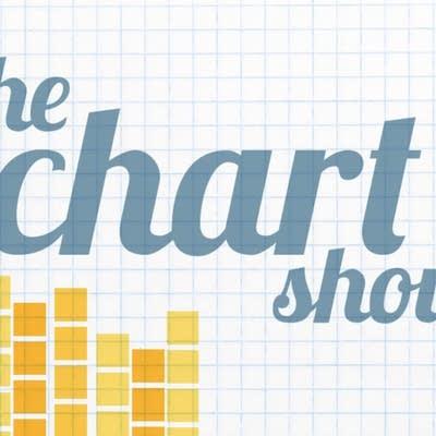 F63403 20140129 chart show