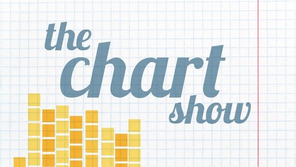 The Chart Show
