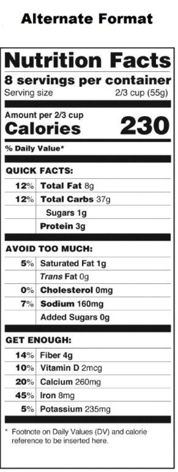 New labeling requirements would give consumers more information on – Ingredients Label Template