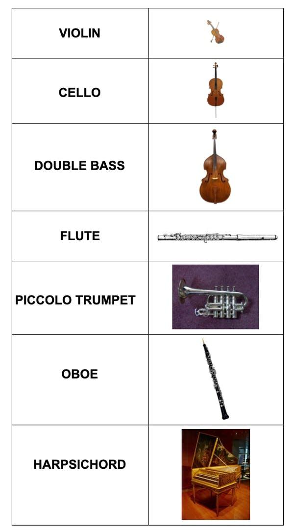Bach Instrumentation Key