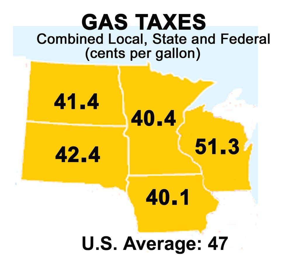 Regional gas taxes