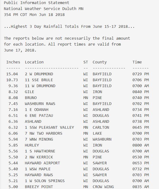 6 19 rainfall