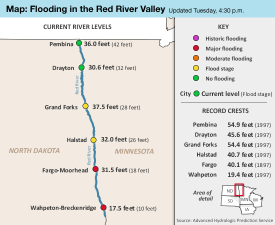 Map: Red River flood levels