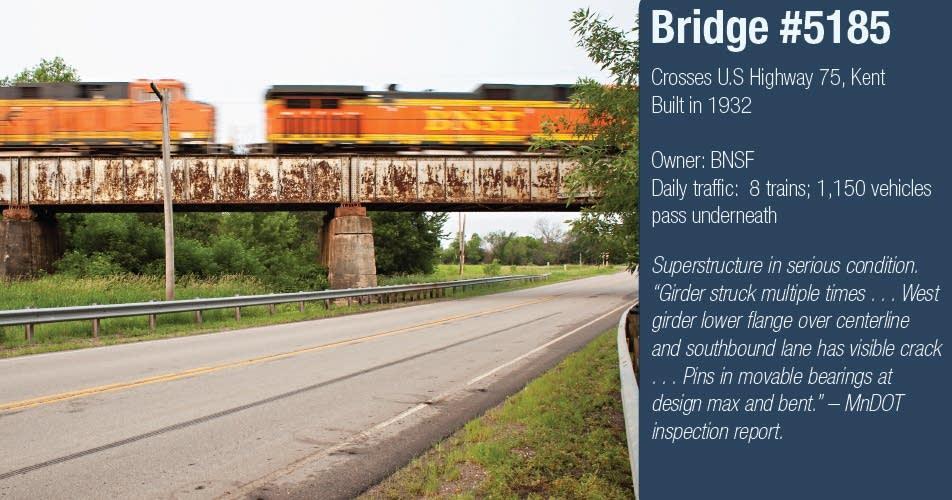 Bridge over U.S. 75