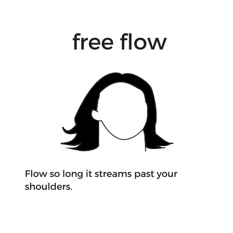 Hockey hair: What is free flow?