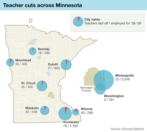 Graphic: Teacher cuts