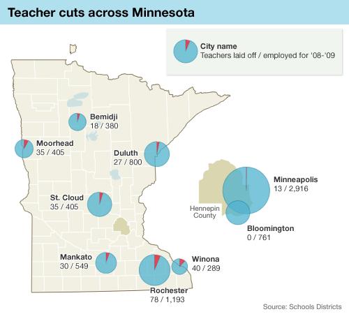 Graphic: Teacher cuts