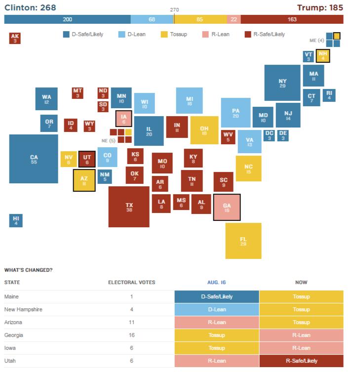 NPR's latest battleground map