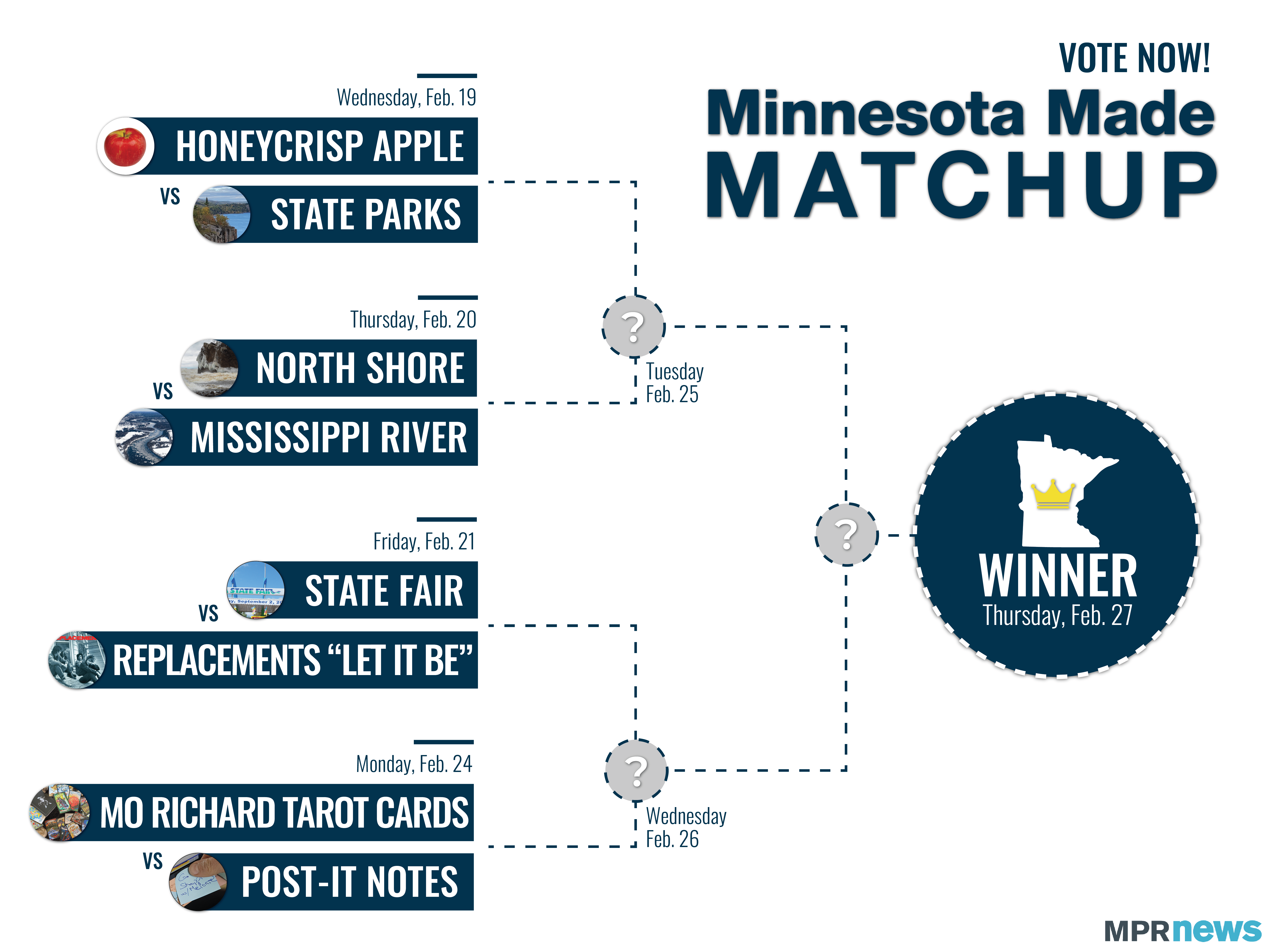 Vote for your favorite Minnesota-made things!