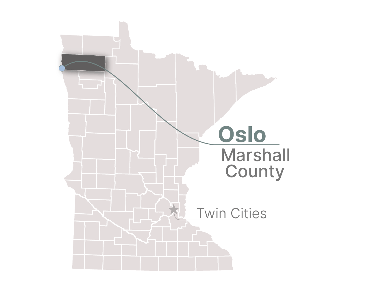 Oslo is on the Red River in the southeast corner of Marshall County.
