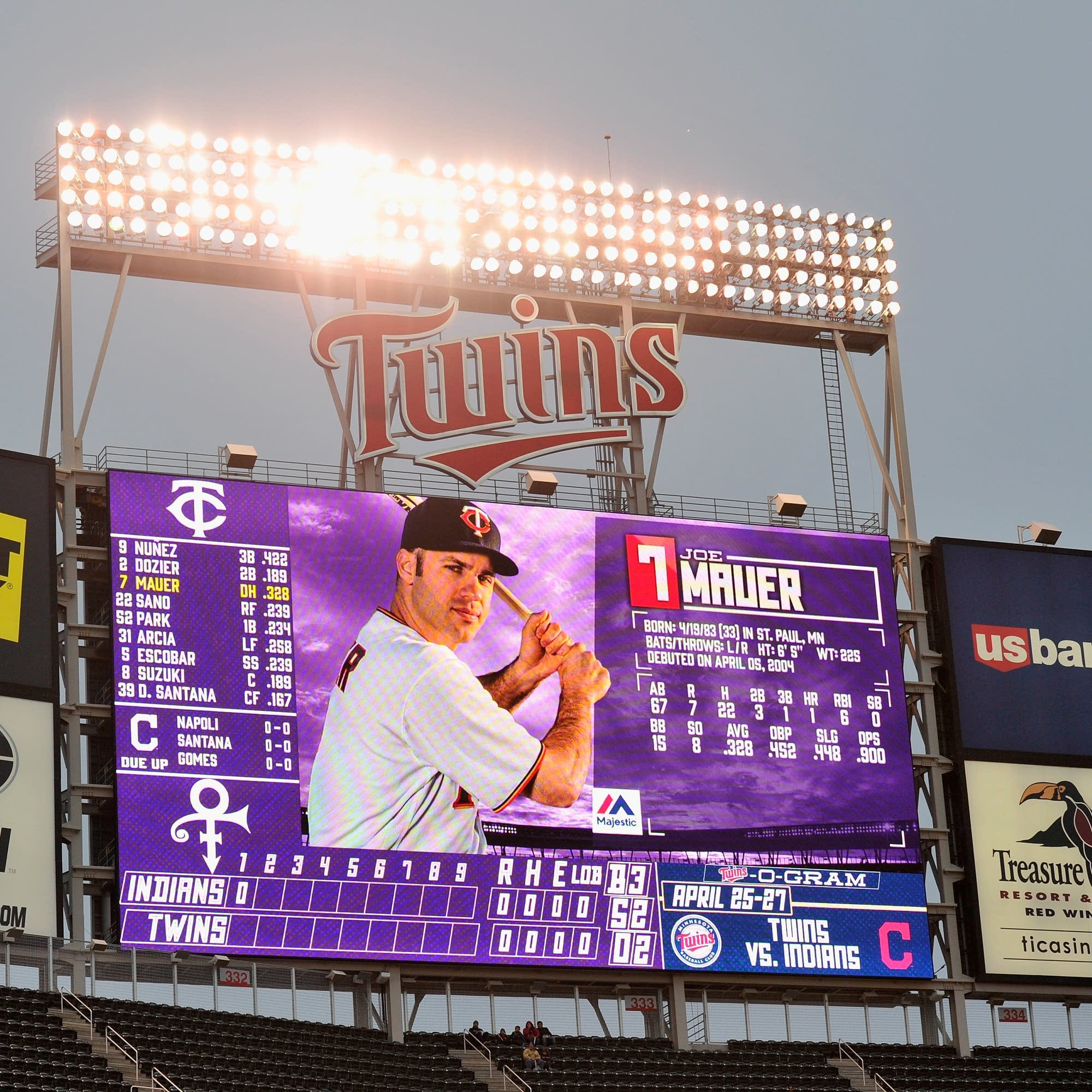 The scoreboard during Prince Night at Target Field, April 2017.