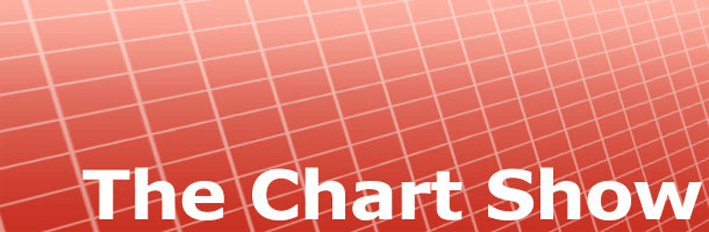 C956b3 20121213 chart show