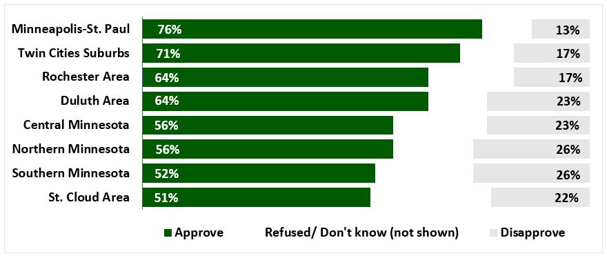 klobuchar-regional-favor-ground-level-graph.PNG