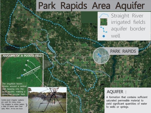Park Rapids Area Aquifer