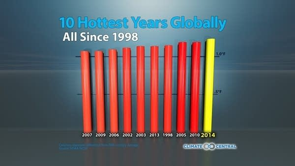 CC 10 hottest years