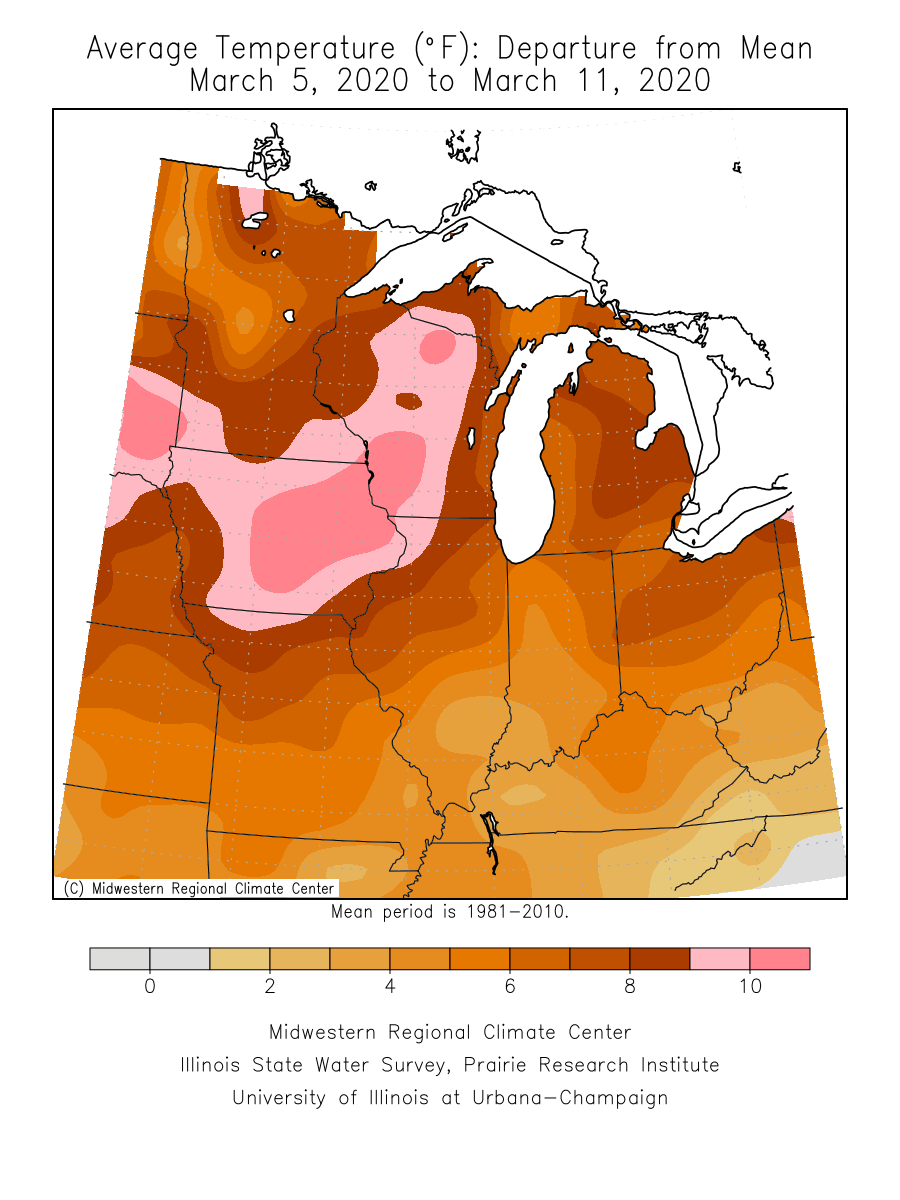 Temperature departure from average over the last week