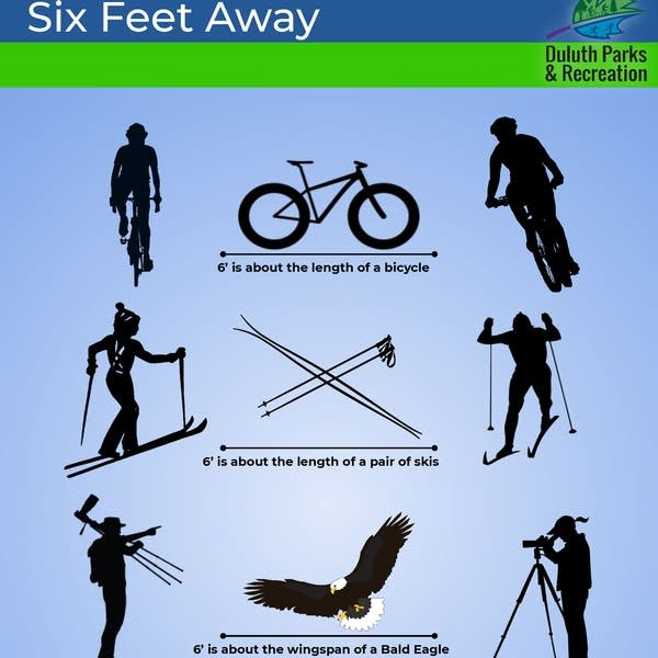 A graphic explains how to maintain 6 feet of social distance.