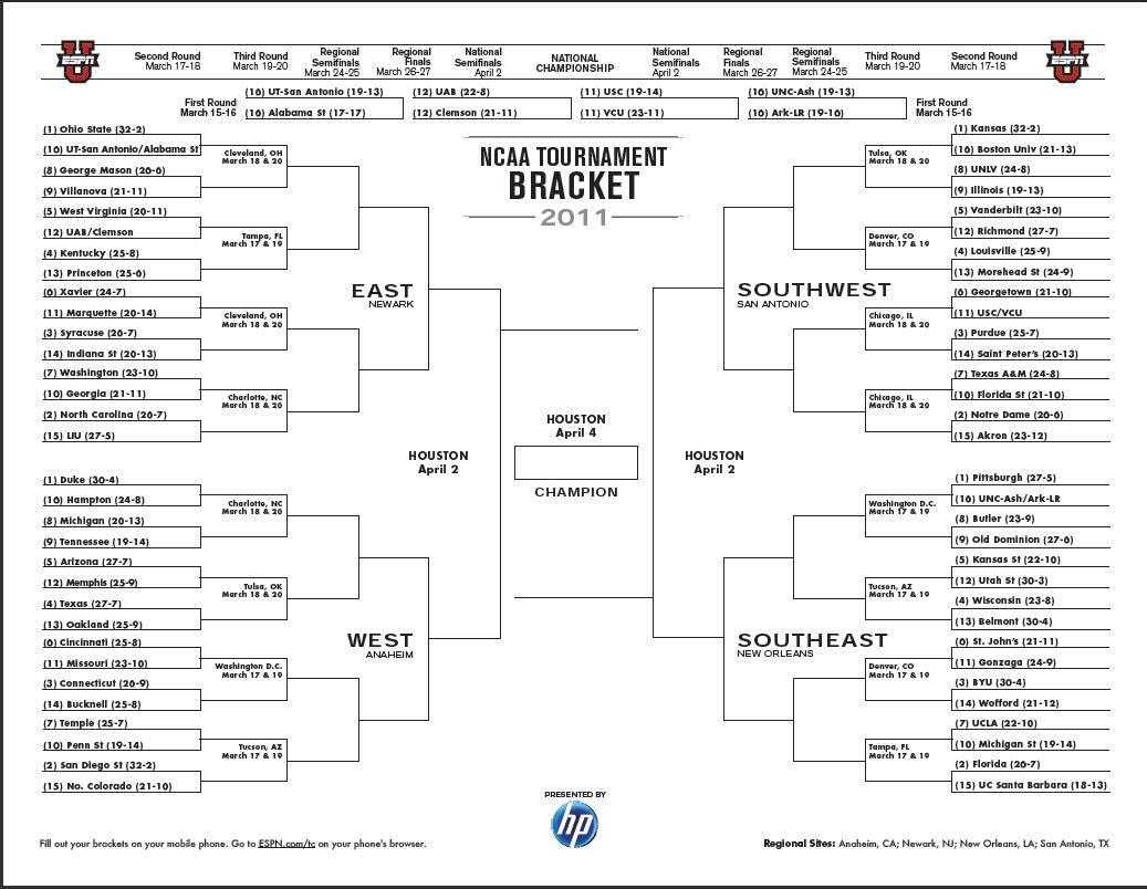 NCAA bracket 2013