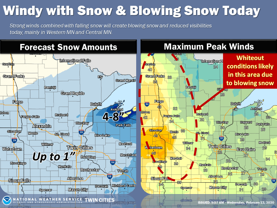 Snow and wind projections