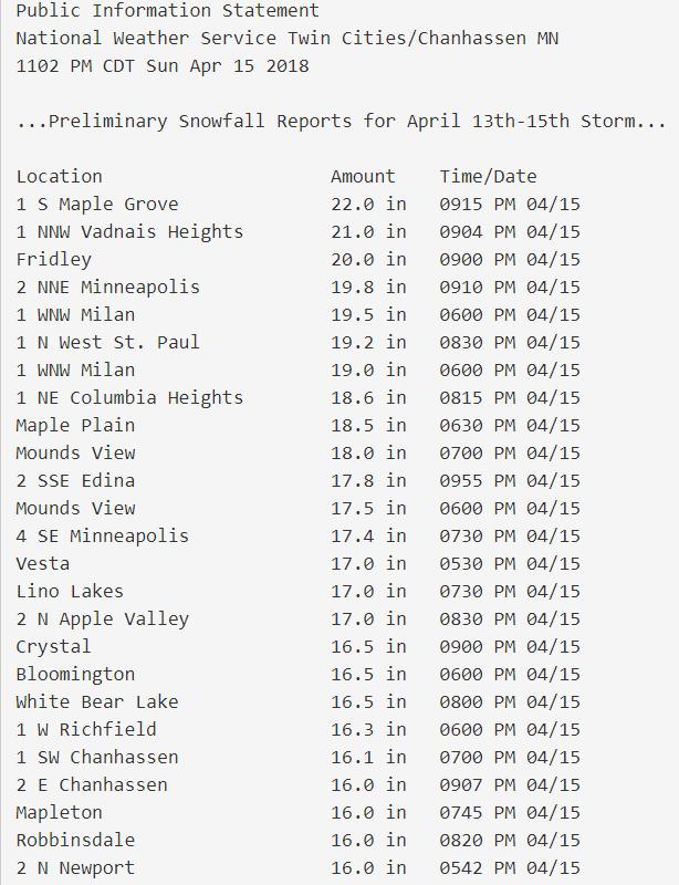4 16 snowfall totals