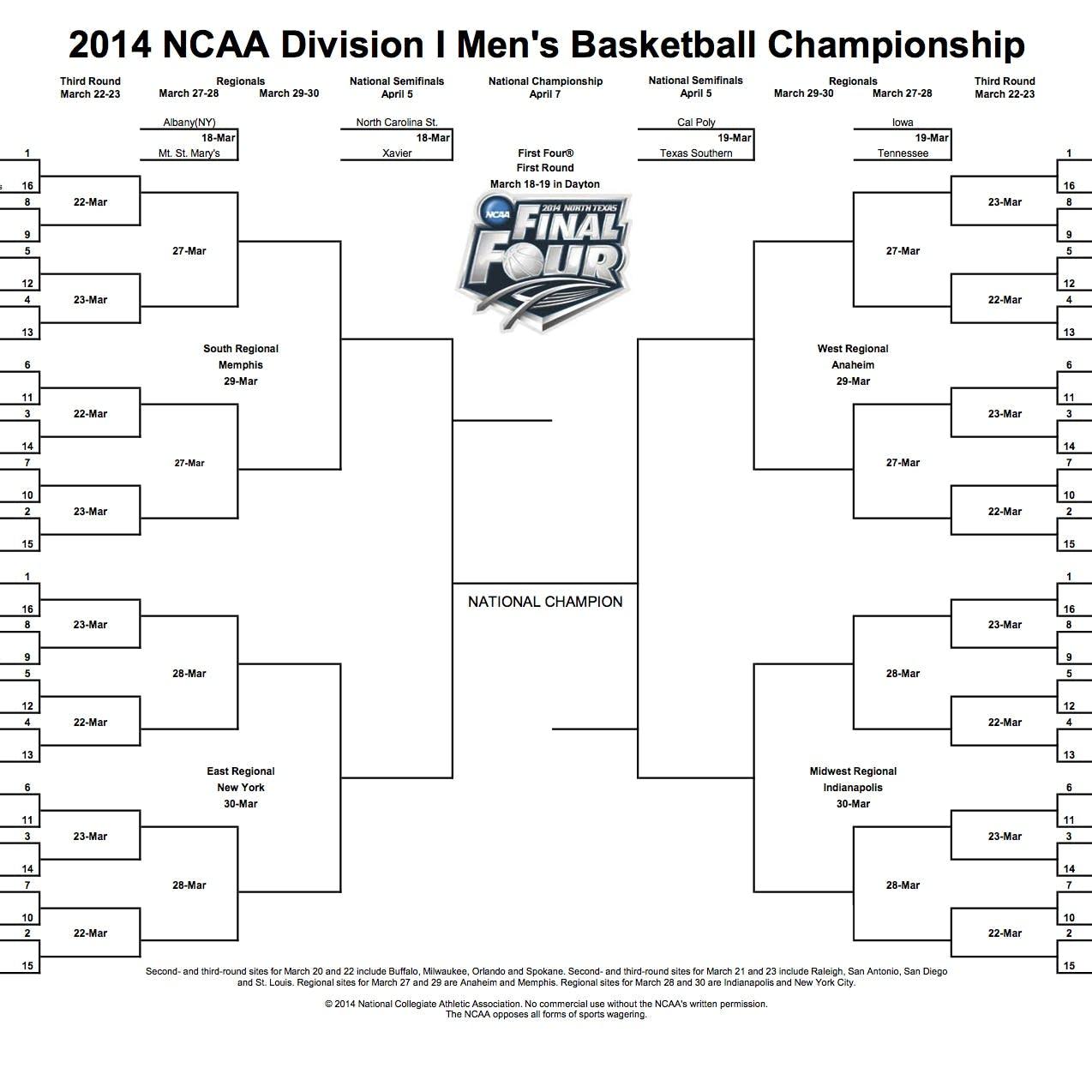 NCAA basketball bracket