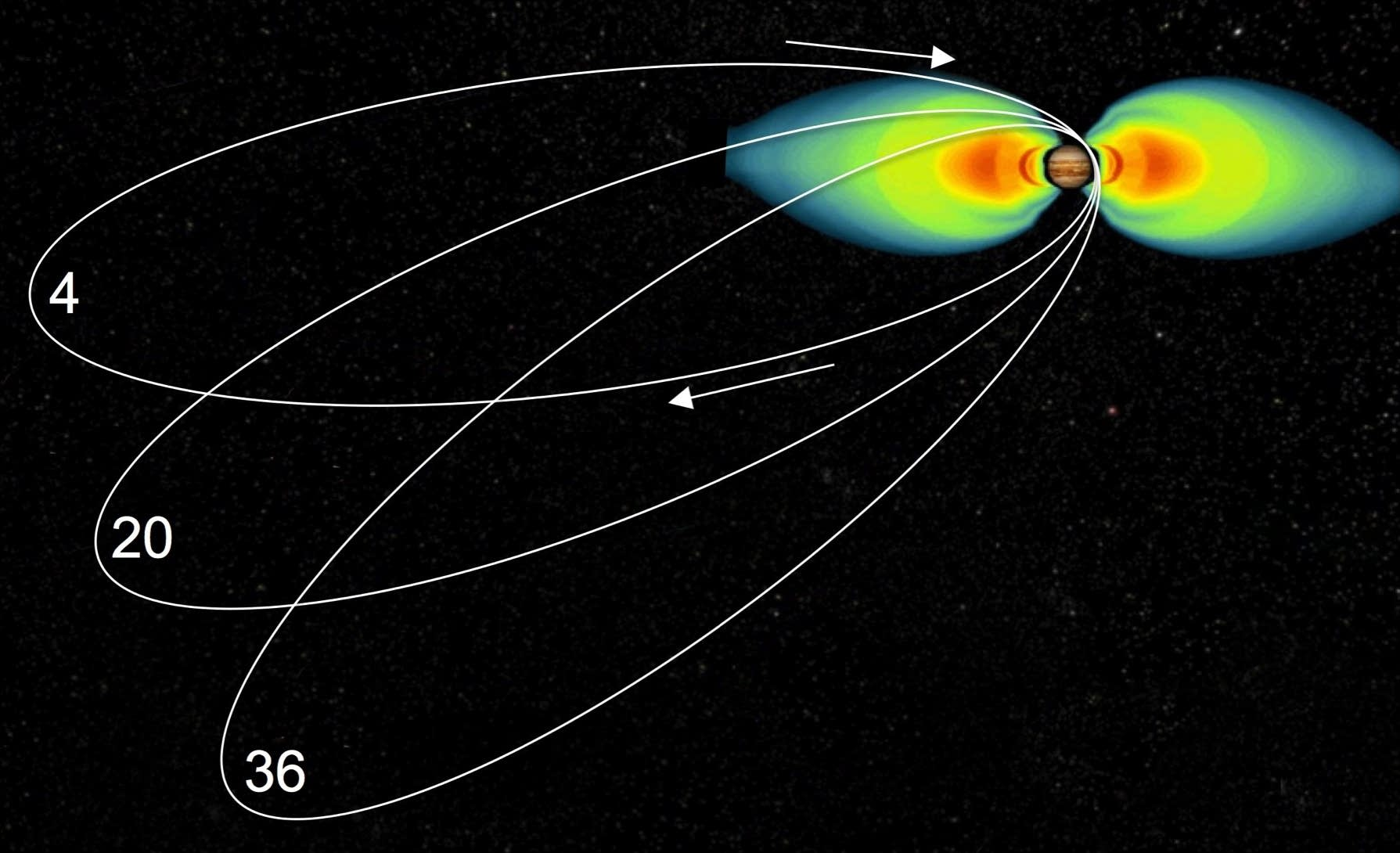 A single beep in the darkness: NASA Juno probe to begin ...