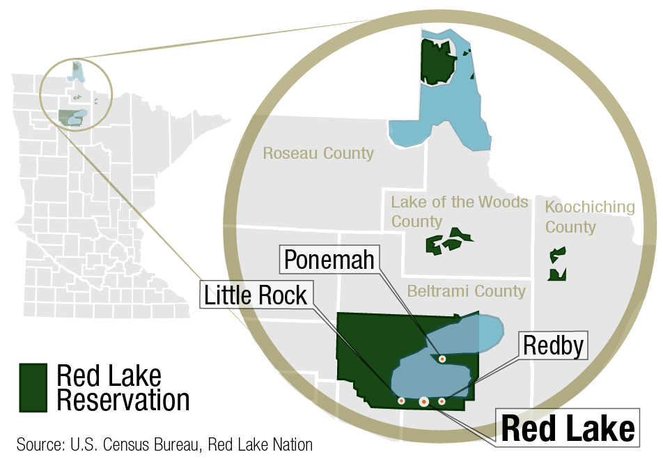 Red Lake Reservation