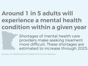 An estimated shortage of mental health care providers