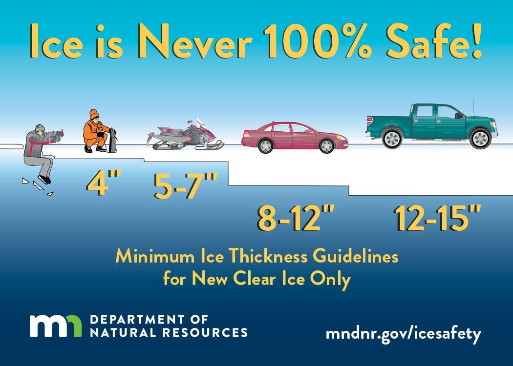 Ice is never 100 percent safe