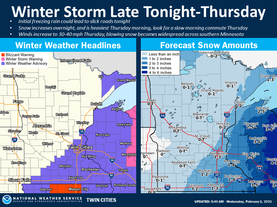 Advisories and snowfall forecasts