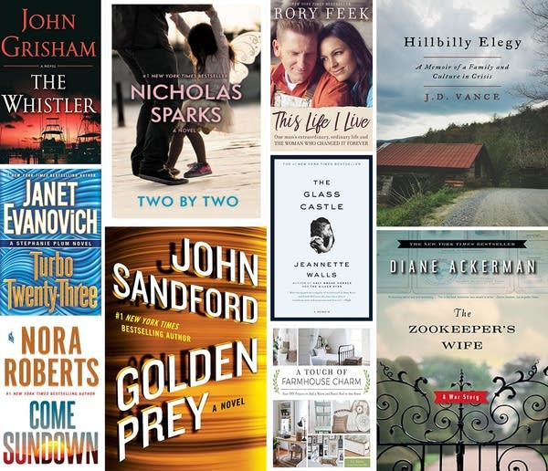 Nobles County Library favorites for 2017