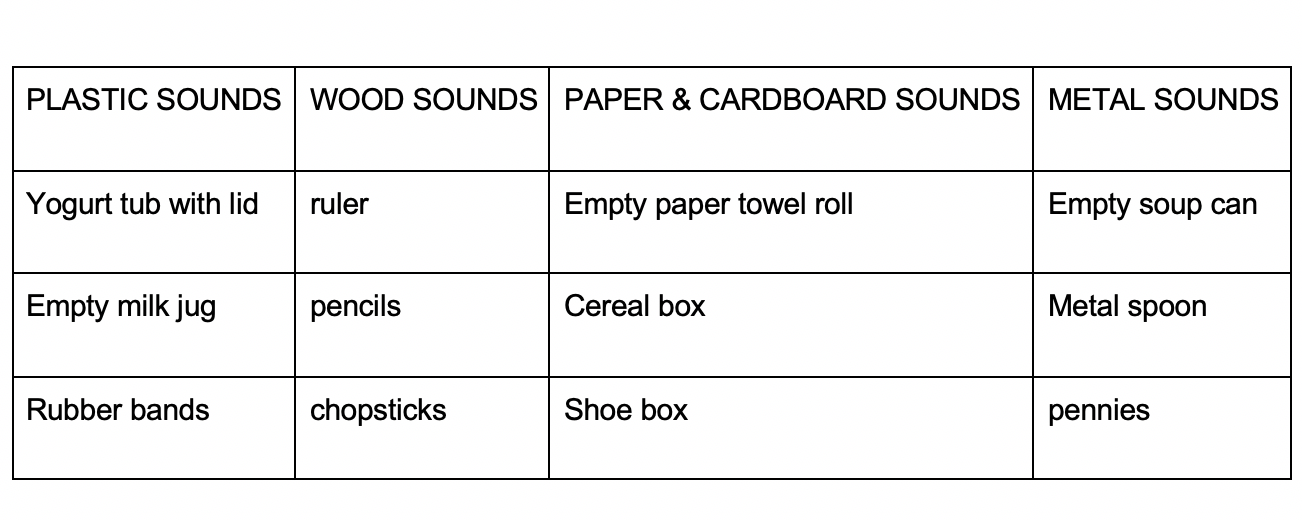 Chart of found object percussion