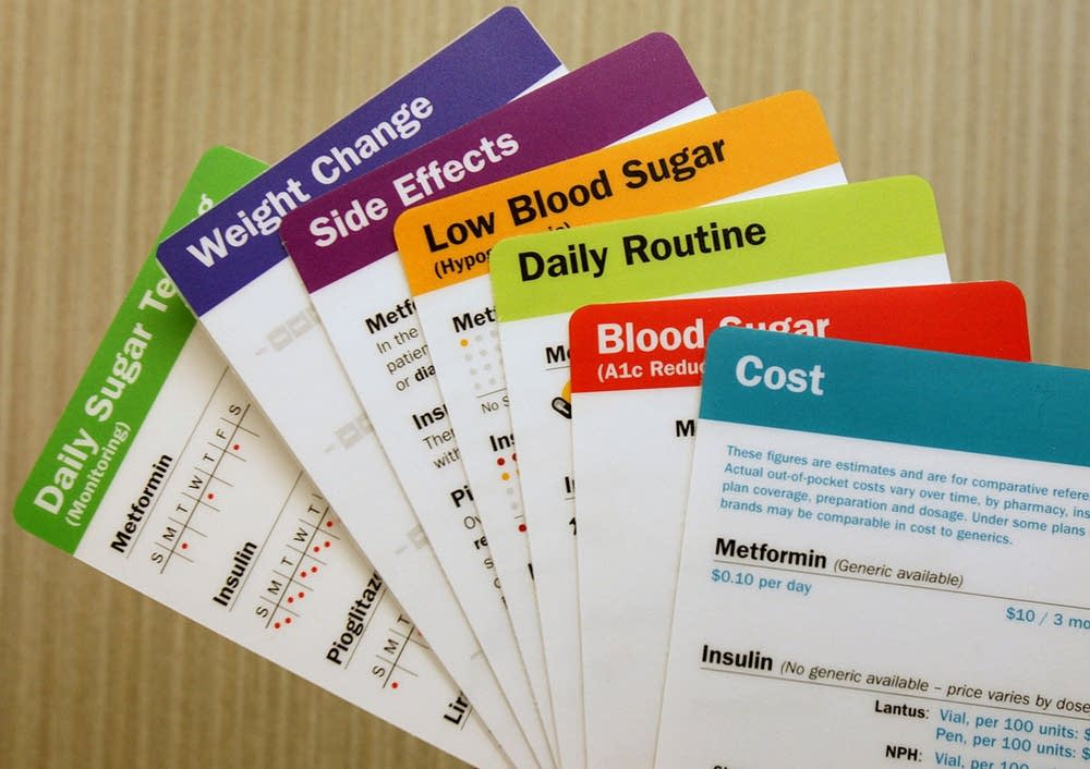 Medication cards