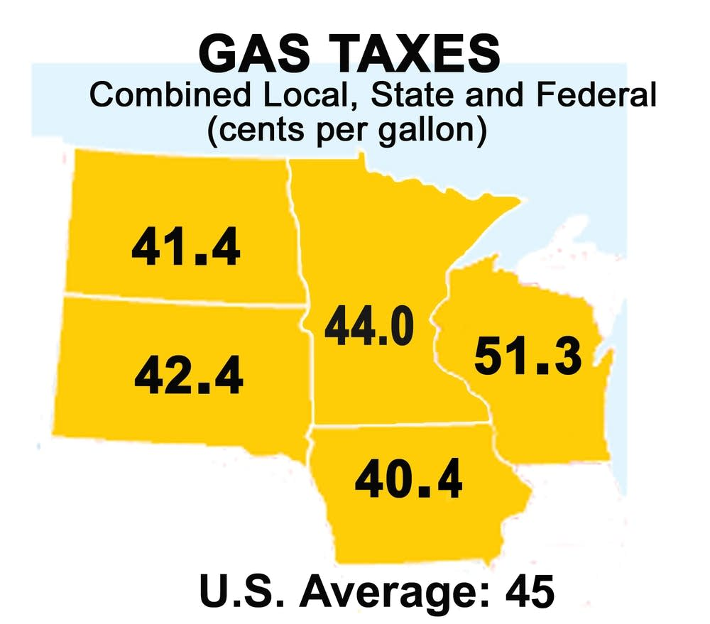 Regional gas tax rates